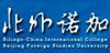 改革开放30年十佳国际预科学院